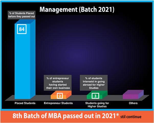 batch-2021