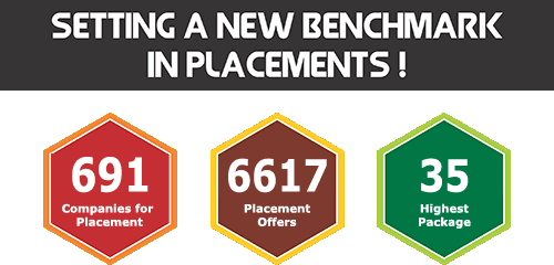 placement-benchmark