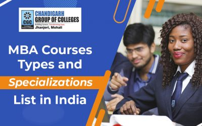 MBA Courses Types & Specializations List in India